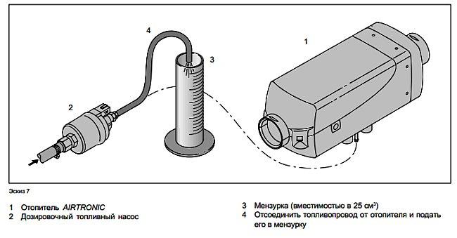 Проверка производительности топливного насоса